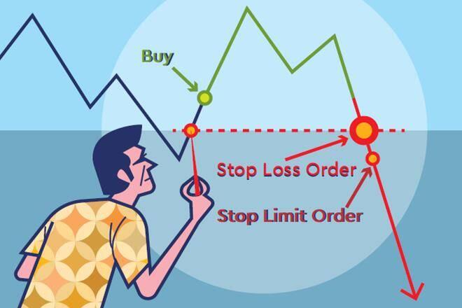Stop loss là gì? Tại sao phải cắt lỗ?